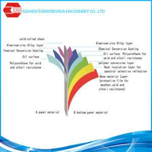 Aluzinc Steel Roof Sheet/Aluminum Zinc Coil/Al Zn Coating Steel (PPGI manufacturer China) pictures & photos