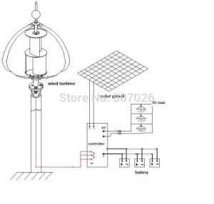 200W AC 24V Vertical Permannet Magnet Small Wind Generator (SHJ-NEV200Q2) pictures & photos