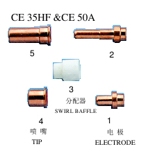Welding Projects Ce50A Air Plasma Parts for Welding Torch pictures & photos