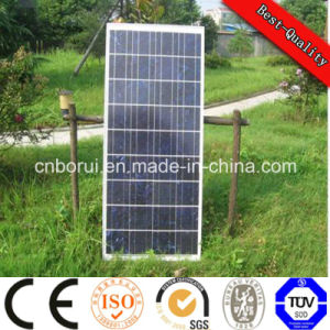 Hot Sell 195W Mono PV Panel Solar 36V for 24V Home Solar System Solar Kits pictures & photos