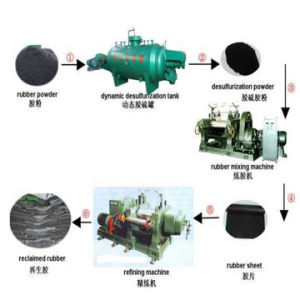 Semi-Auto Used Tyre Recycling Plant/Waste Tyre Recycling Machine pictures & photos