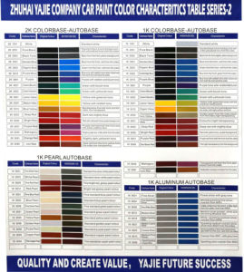Easy to Apply 1k Solid Car Paint Without Adding Binder pictures & photos