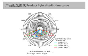 Hight Power IP65 LED Streetlight/3years Warranty pictures & photos