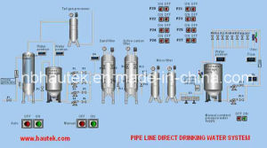 Direct Drinking Water System for Sale pictures & photos