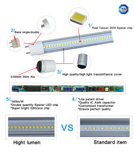 High Lumen 140lm/W T8 LED Tube with TUV Certified Rotatable End Cap, 120cm 18W pictures & photos