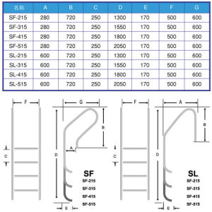 Stainless Steel 304 Material Swimming Pool Ladder Sf-315 pictures & photos