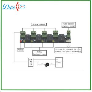 Fire and Alarm Linkage Expansion Panel Dwell-Ep01 for TCP IP Access Controller pictures & photos