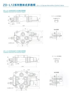 One Spool Hydraulic Monoblock Control Industrial Valve Manufacturer Brake Valve pictures & photos