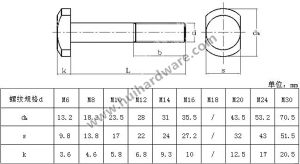 Zinc Electroplating Finish Constructional T Head Bolt pictures & photos