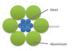 ACSR ASTM B 232