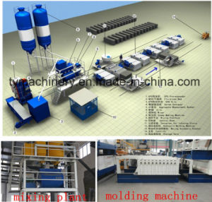 Sandwich Wall Panel Production Line pictures & photos