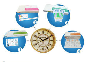 Roll Type Steam Sterilization Chemical Indicator (print) pictures & photos