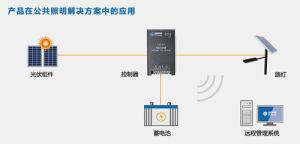 PV 240W Remote Control Smart PV Controller