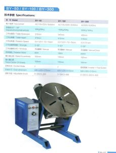 300kg Welding Positioner (CE Certification) pictures & photos