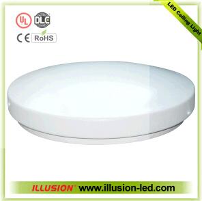 Hot Sale Eco-Surface Mounted Ceiling Light 8W 12W 18W 22W SMD2835 pictures & photos