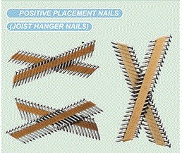 Paper Collated Metal Connector Nail Paper Strip Nail pictures & photos