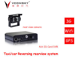 Car Rearview Camera Bus Camera pictures & photos