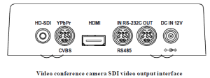 Popular 3G-Sdi HDMI Interface HD Video Conferencing Systems (OHD10S-Y) pictures & photos