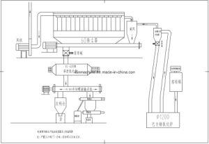 Granular Yellow Lead Production Line (lead oxide machine) /Lead Oxide Plant pictures & photos