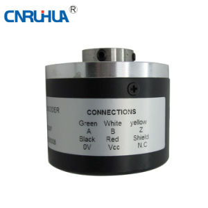 Factory Industrial HDMI Encoder IPTV pictures & photos