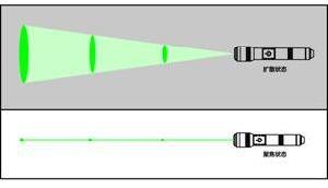 Danpon Green Laser Pen 100m Visible pictures & photos