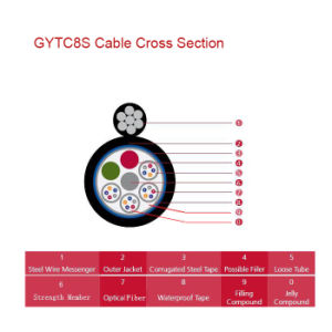 Armoured Figure 8 Self Supporting Aerial Fiber Optic Cable GYTC8S pictures & photos