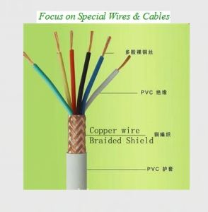 PVC Insulated Cable, Communication Wire Cable pictures & photos