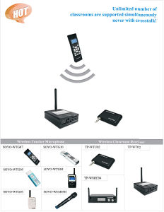 Mini Portable Wireless Microphones for Teachers/Classroom/Church/PA System Wireless Receiver Version pictures & photos