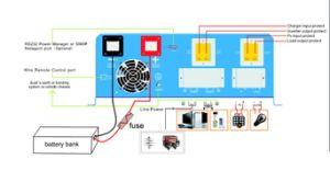3000W Solar Electricity Hybrid Inverter