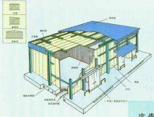 chambre froide pr fabriqu e laiao chambre froide pr fabriqu e laiao fournis par shanghai. Black Bedroom Furniture Sets. Home Design Ideas