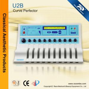 Matériel efficace de soin de sein de matériel de Salon&Home (CE) (U2B)