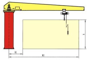 Hoist eléctrico Jib Crane, Floor - Jib montado Crane (BZD)