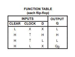 bascule flip flop