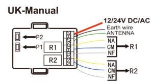 Récepteur radio et Transmitter Kits (QN-KIT07)