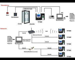 photoelectric sensor wiring diagram with Rfid Proximity Sensor on Photocell Sensor Switch also Omron Proximity Switch Wiring Diagram likewise Viewtopic in addition Motion Sensor Ceiling furthermore Banner Photo Eye Wiring Diagram.