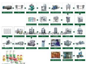 Chaîne de production de yaourt de Setted organigramme