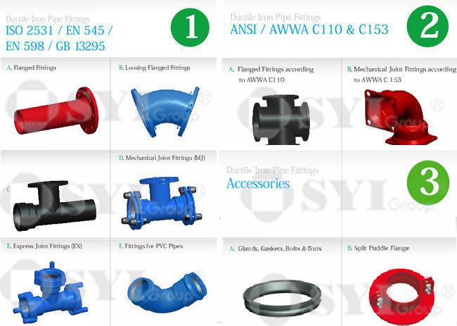China ductile iron mj pipe fitting