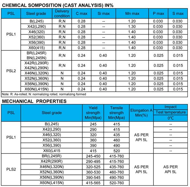 valium schedule 30 steel