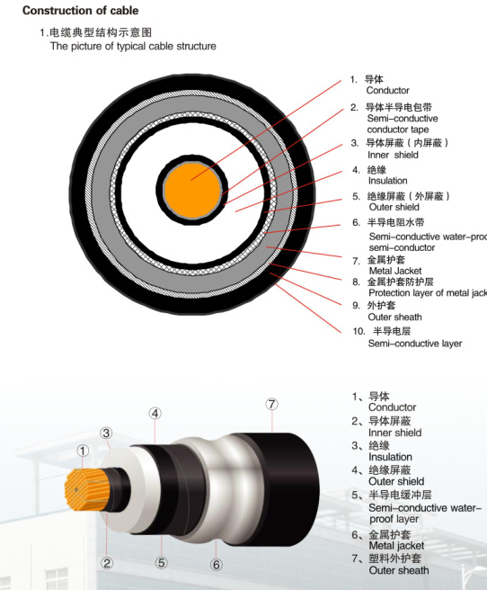 Names Of High Voltage Power Cable : China high voltage kv xlpe insulated armoured