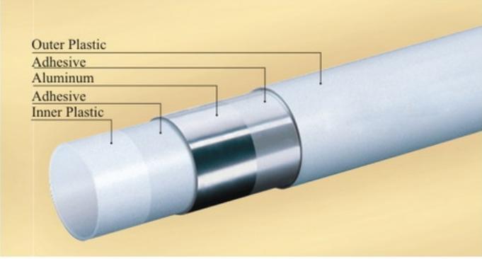 China pex al pex aluminium plastic composite pipe china for Plastic water pipe pex