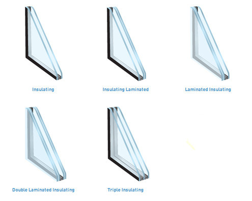 Clear/ Colored Reflective Building Hollow Glass for Soundproof/ Heat Insulation
