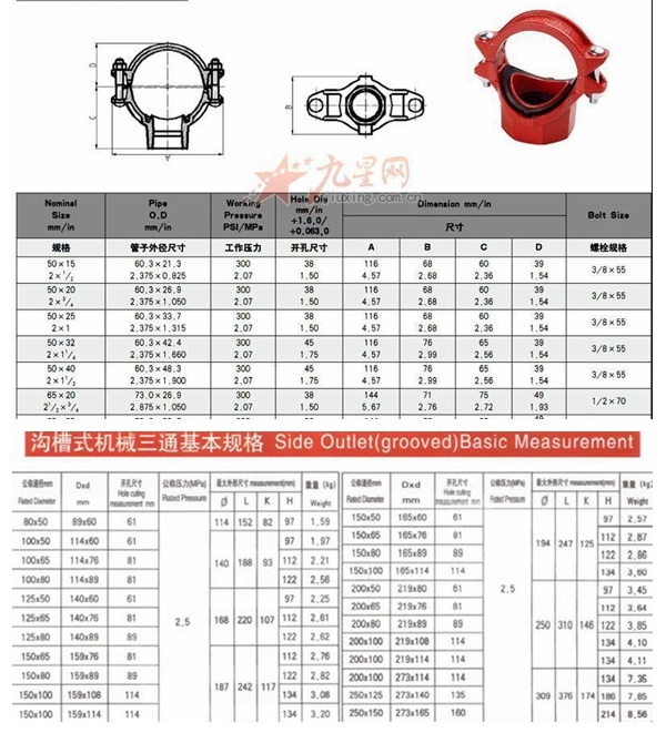 Victaulic pipe fittings dimensions pictures to pin on