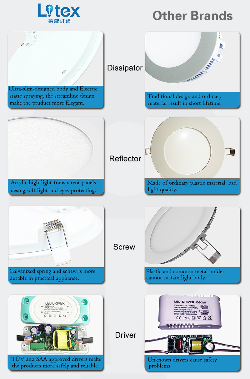 8W 16W 24W Pkw Aluminium LED Panel Light (LX328/16W)