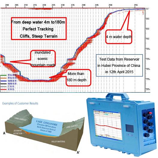 china 600m underwater depth finder high frequency echo sounder, Fish Finder