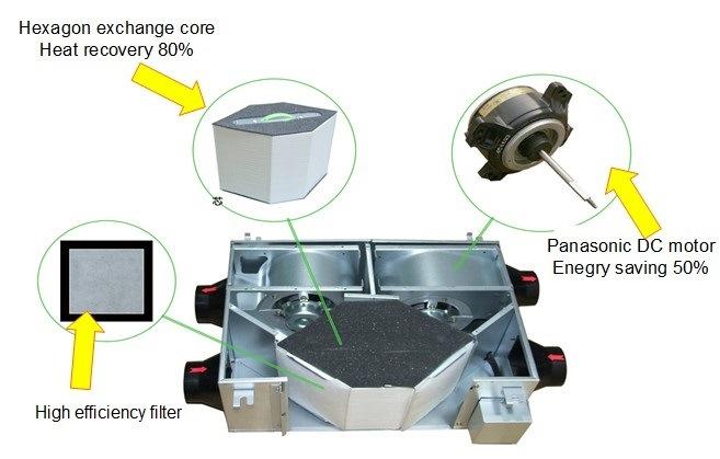 Ceiling Heat Exchanger : Air to heat exchanger bjqh xx d b