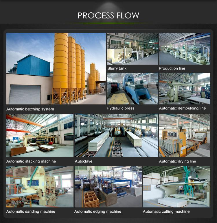 China Wholesale Shopping Mall Finishing Building Material
