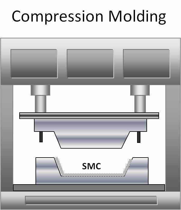 Moule De Bmc Smc Fiberglass Compression Moule De Bmc Smc