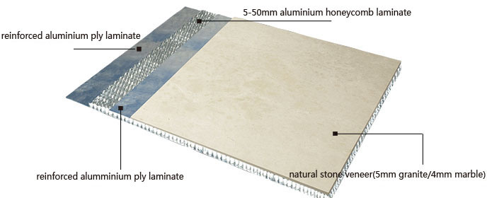 alle produkte zur verf gung gestellt vonfoshan onebond building materials co ltd. Black Bedroom Furniture Sets. Home Design Ideas
