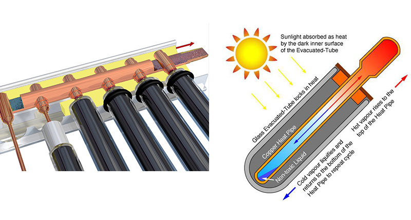 China Swimming Pool Heat Pipe Solar Collector With