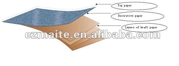 China kitchen cabinet formica laminate sheets china for High pressure laminate kitchen cabinets